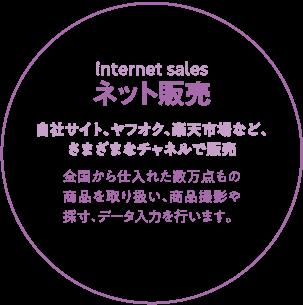 【internet salesネット販売】自社サイト、ヤフオク、楽天市場など、さまざまなチャネルで販売全国から仕入れた数万点もの商品を取り扱い、商品撮影や採寸、データ入力を行います。